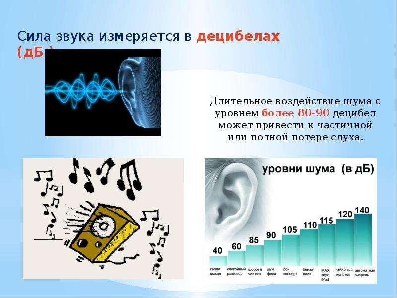Сила звука измеряется в децибелах (дБ ). Сила звука измеряется в децибелах (дБ ).