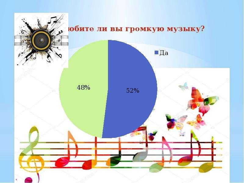 Любите ли вы громкую музыку? Любите ли вы громкую музыку?