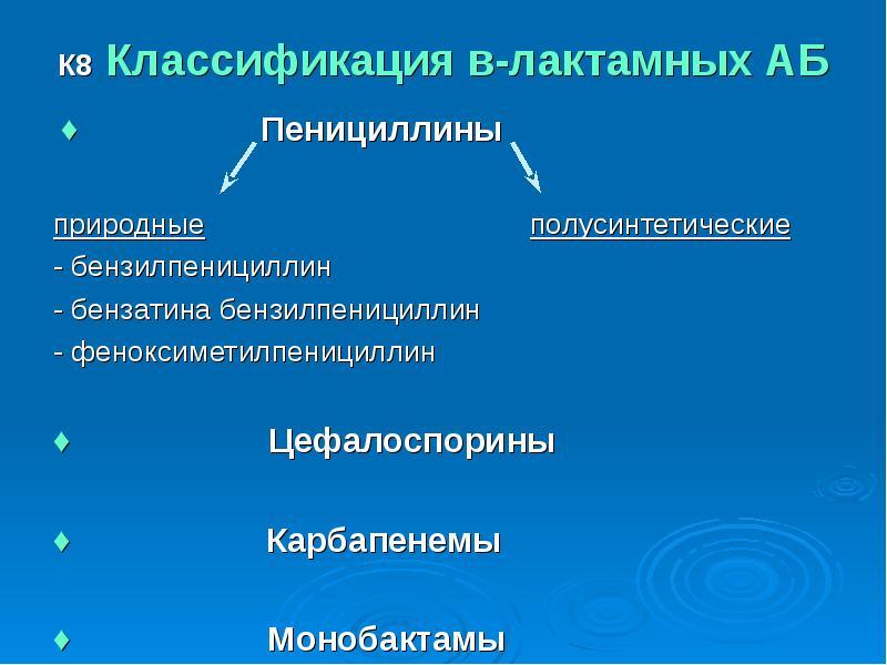 К8 Классификация в-лактамных АБ ♦ Пенициллины природные полусинтетические - бензилпенициллин - бенза