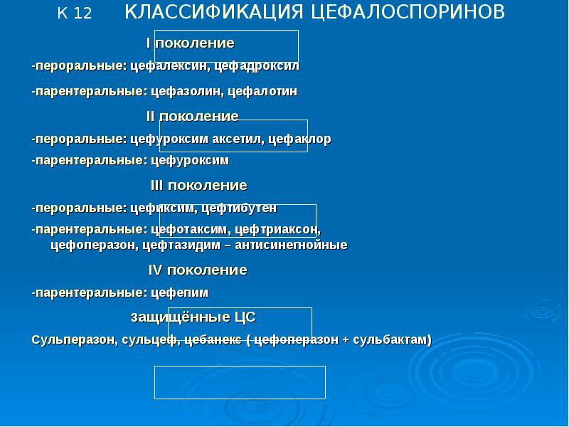 Многообразие противоинфекционных препаратов, слайд 14