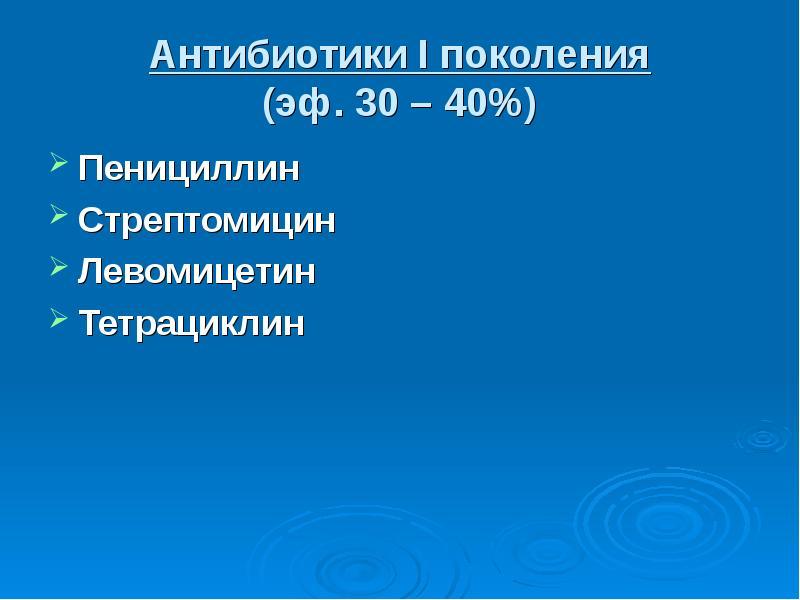 Антибиотики I поколения (эф. 30 – 40%) Пенициллин Стрептомицин Левомицетин Тетрациклин