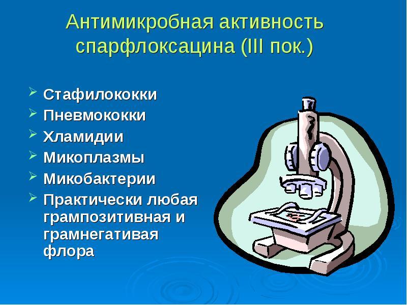 Антимикробная активность спарфлоксацина (ΙΙΙ пок. ) Стафилококки Пневмококки Хламидии Микоплазмы Мик
