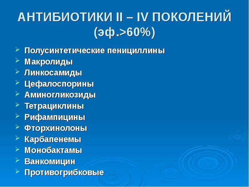 АНТИБИОТИКИ II – IV ПОКОЛЕНИЙ (эф. >60%) Полусинтетические пенициллины Макролиды Линкосамиды Цефа
