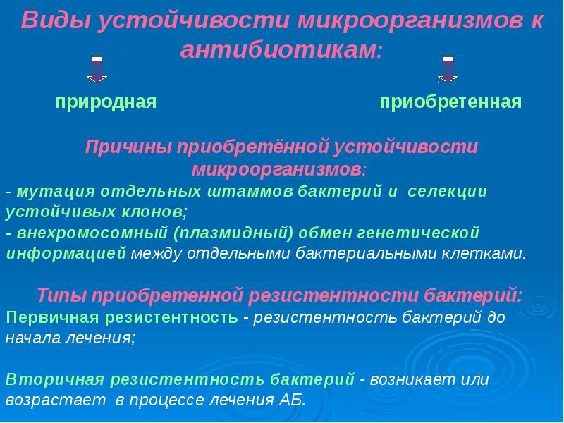 Многообразие противоинфекционных препаратов, слайд 6