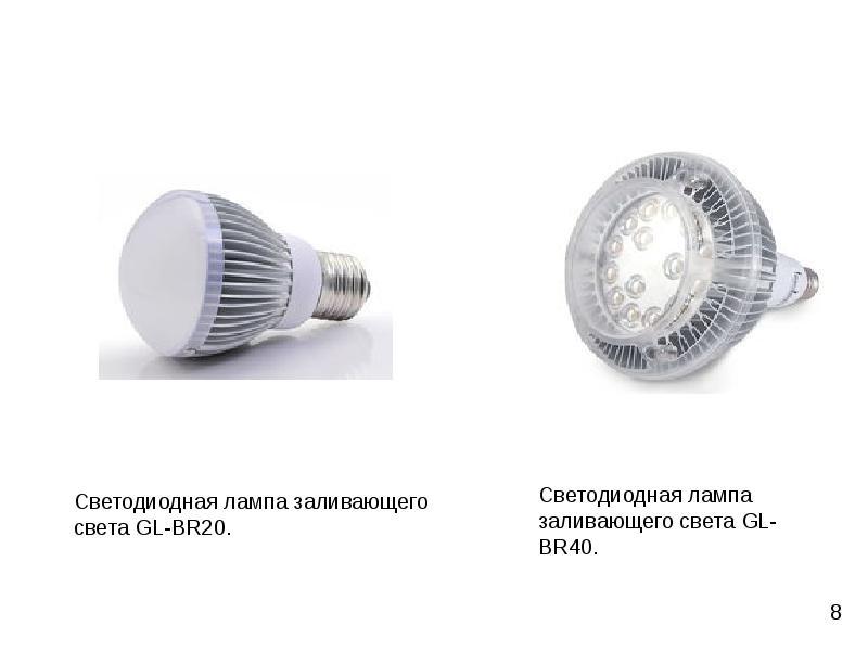 Светодиодное освещение, рис. 8