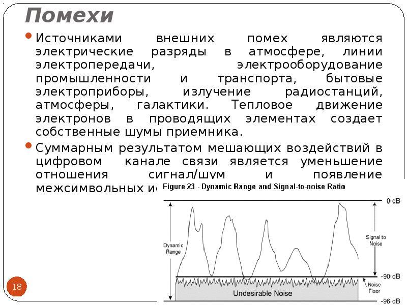 Помехи Источниками внешних помех являются электрические разряды в атмосфере, линии электропередачи,