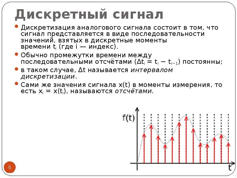 Дискретный сигнал Дискретизация аналогового сигнала состоит в том, что сигнал представляется в виде