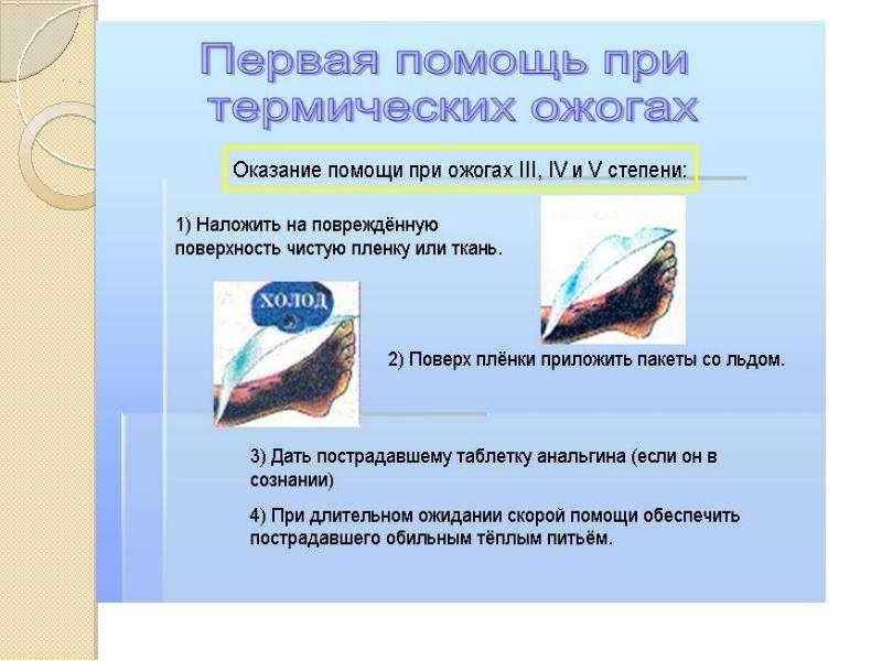 Первая помощь при термическом ожоге, слайд 7