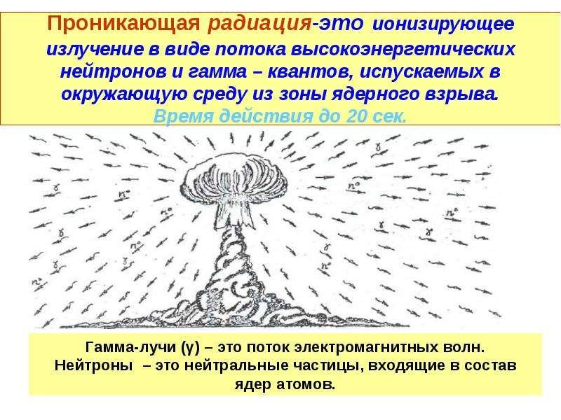 Проникающая радиация-это ионизирующее излучение в виде потока высокоэнергетических нейтронов и гамма