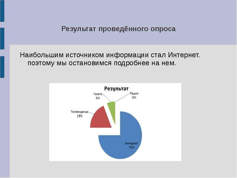 Результат проведённого опроса Наибольшим источником информации стал Интернет. поэтому мы остановимся