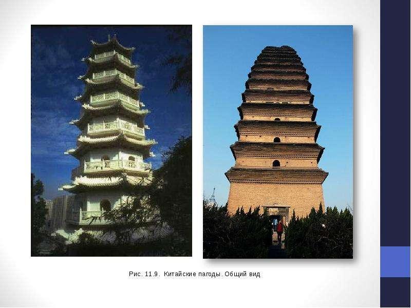 Художественная культура Древнего Китая, рис. 25