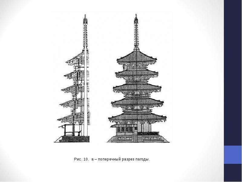 Художественная культура Древнего Китая, рис. 27