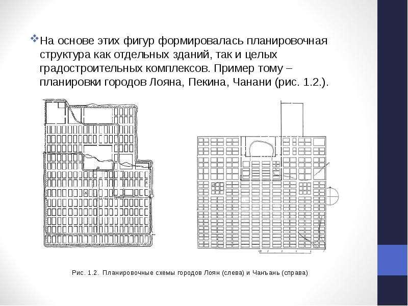 На основе этих фигур формировалась планировочная структура как отдельных зданий, так и целых градос