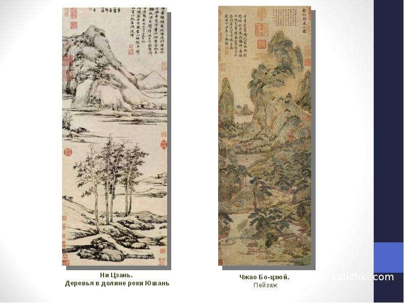 Художественная культура Древнего Китая, рис. 58