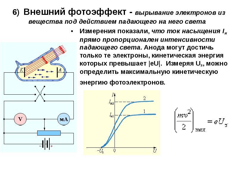 Модель для фотосессии москва восточной внешности