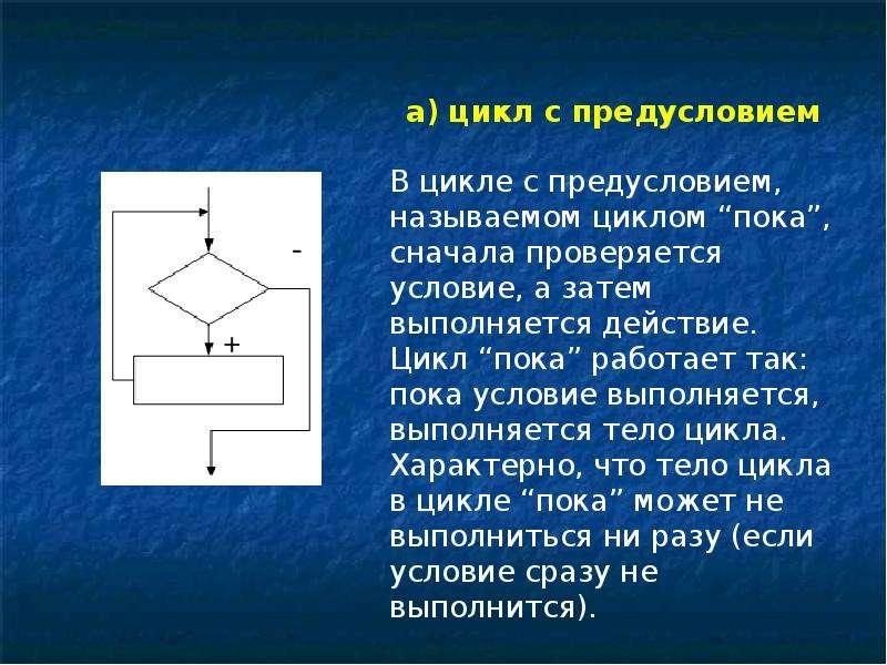 Алгоритмизация и основы программирования, слайд 14
