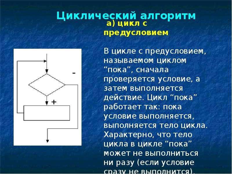 Алгоритмизация и основы программирования, слайд 15