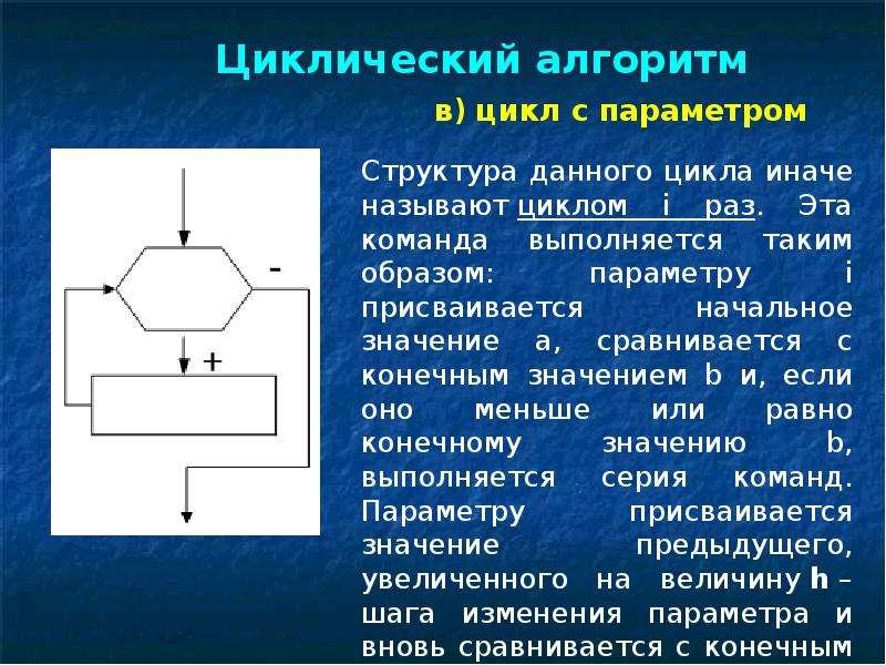 Алгоритмизация и основы программирования, слайд 17