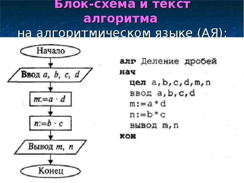 Блок-схема и текст алгоритма на алгоритмическом языке (АЯ):