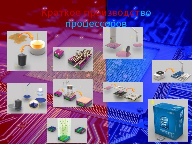 Краткое производство процессоров