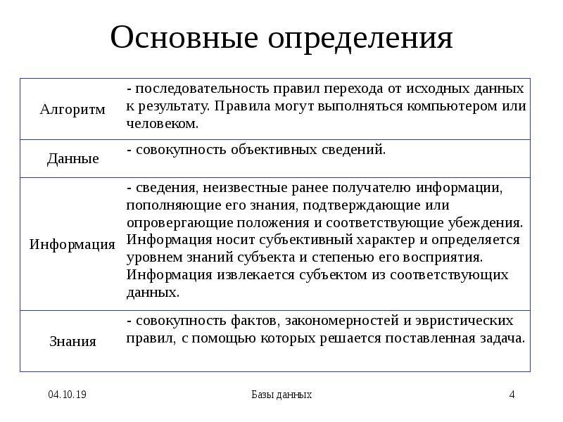 Основные определения