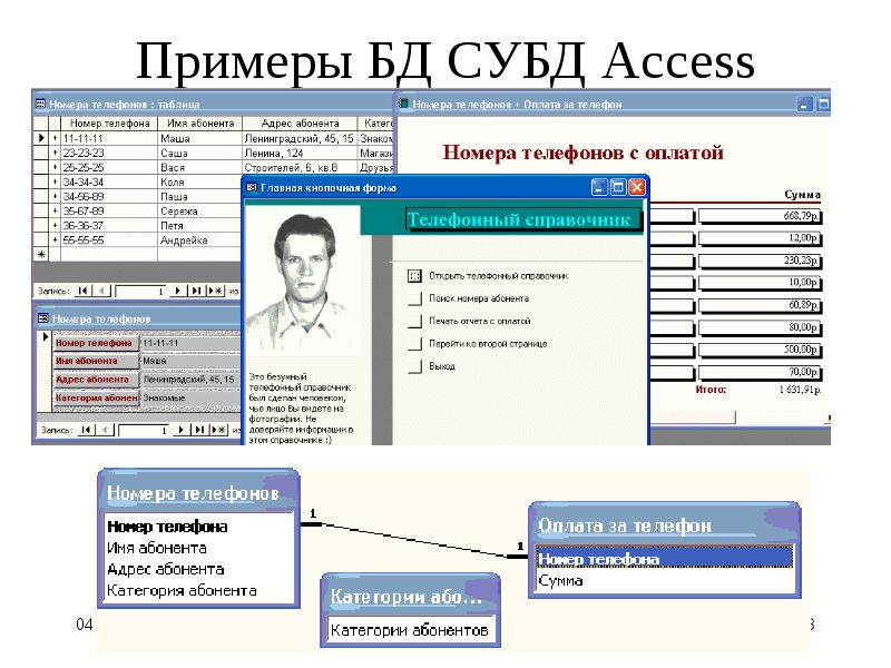 Примеры БД СУБД Access
