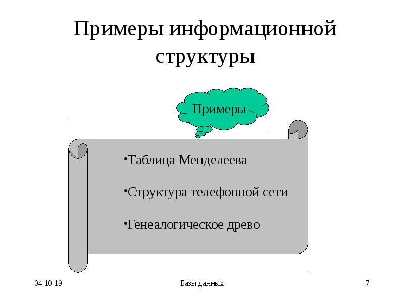 Примеры информационной структуры