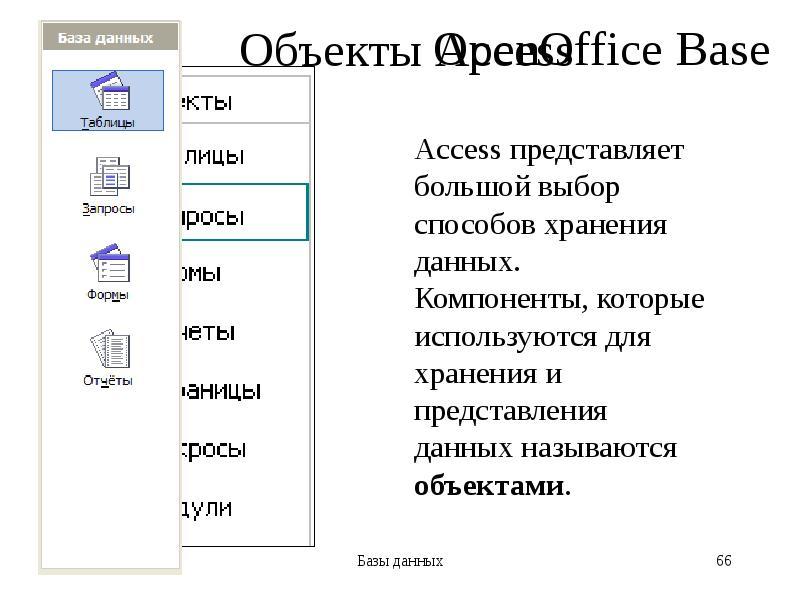 Объекты Access