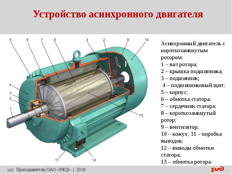 Статус картинки для асинхронного двигателя