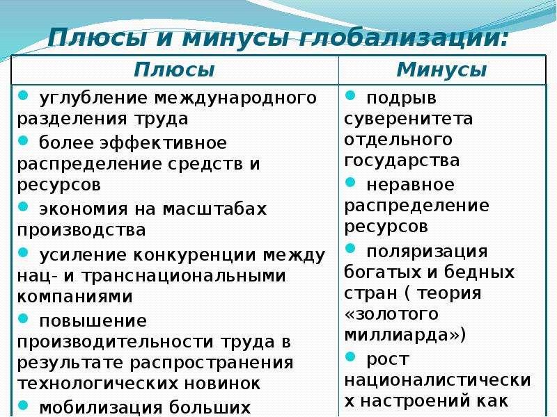 ренты, многонациональность в россии плюсы и минусы что россия