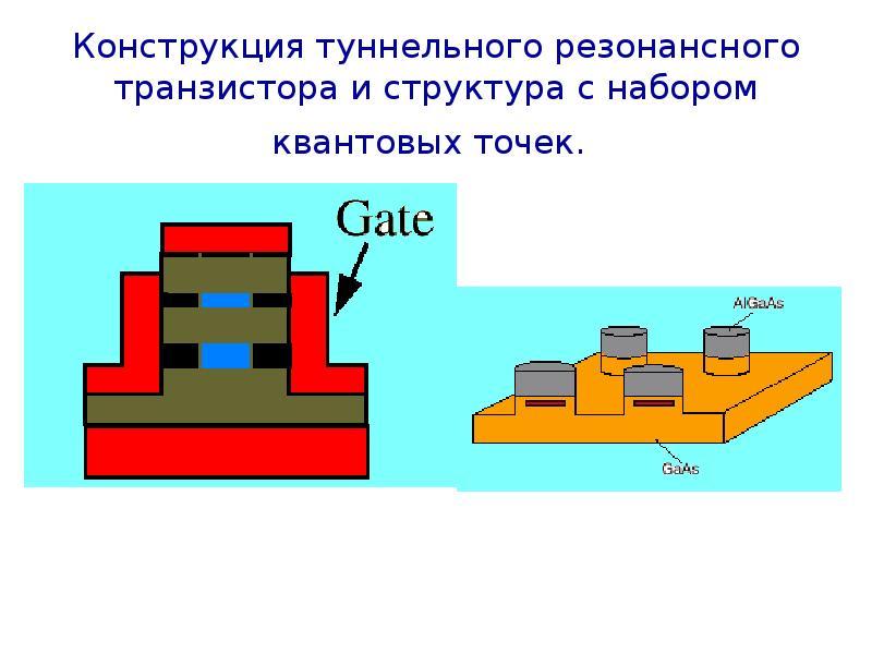 Конструкция туннельного резонансного транзистора и структура с набором квантовых точек.