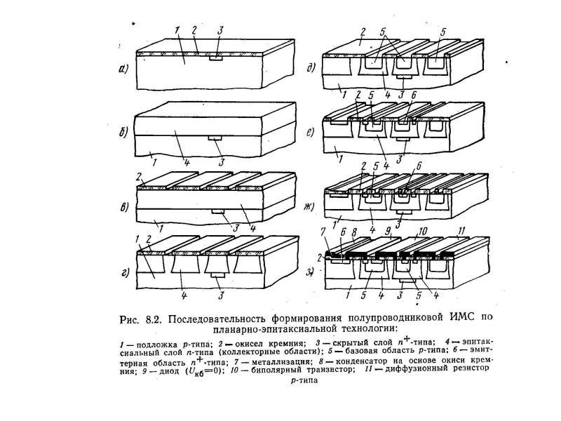 Специальные вопросы микротехнологий и нанотехнологий, слайд 3
