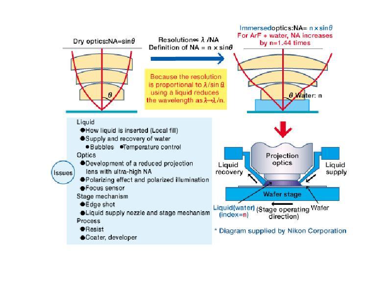 Специальные вопросы микротехнологий и нанотехнологий, слайд 25