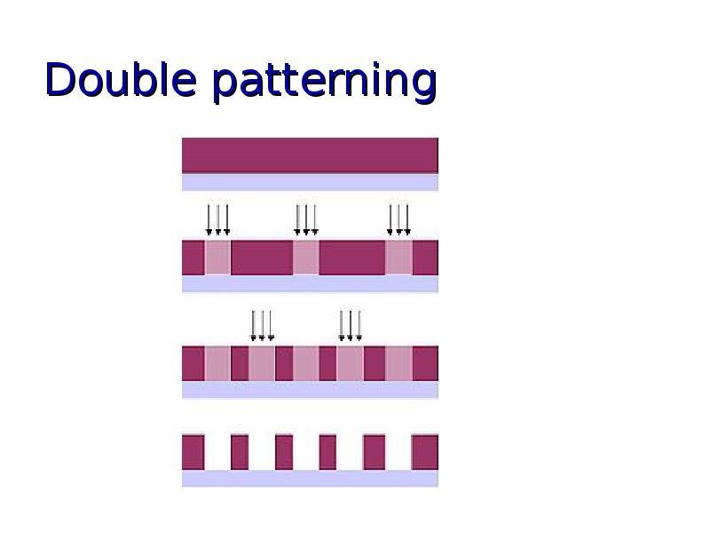 Double patterning