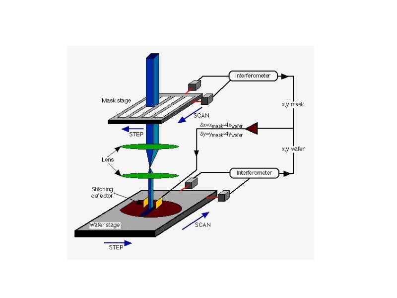 Специальные вопросы микротехнологий и нанотехнологий, слайд 35