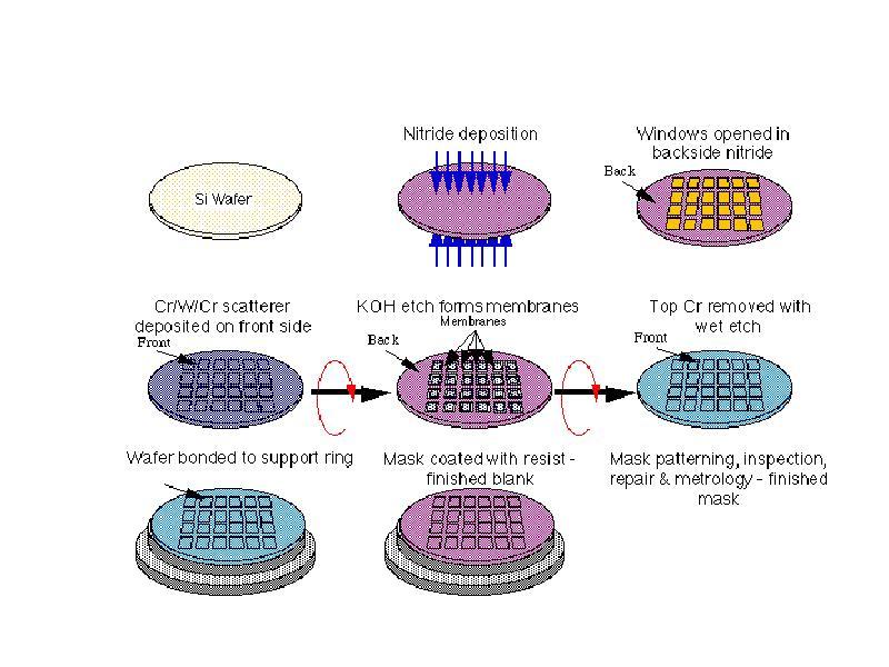 Специальные вопросы микротехнологий и нанотехнологий, слайд 37
