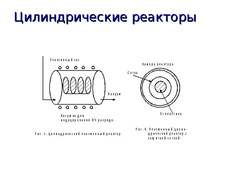 Цилиндрические реакторы