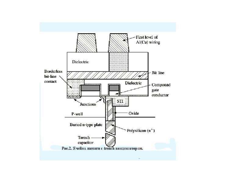 Специальные вопросы микротехнологий и нанотехнологий, слайд 6