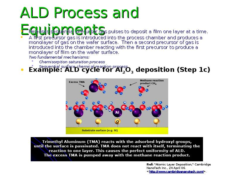 ALD Process and Equipments
