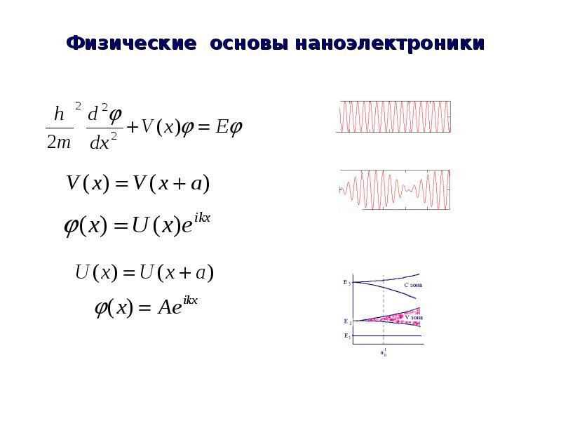 Физические основы наноэлектроники