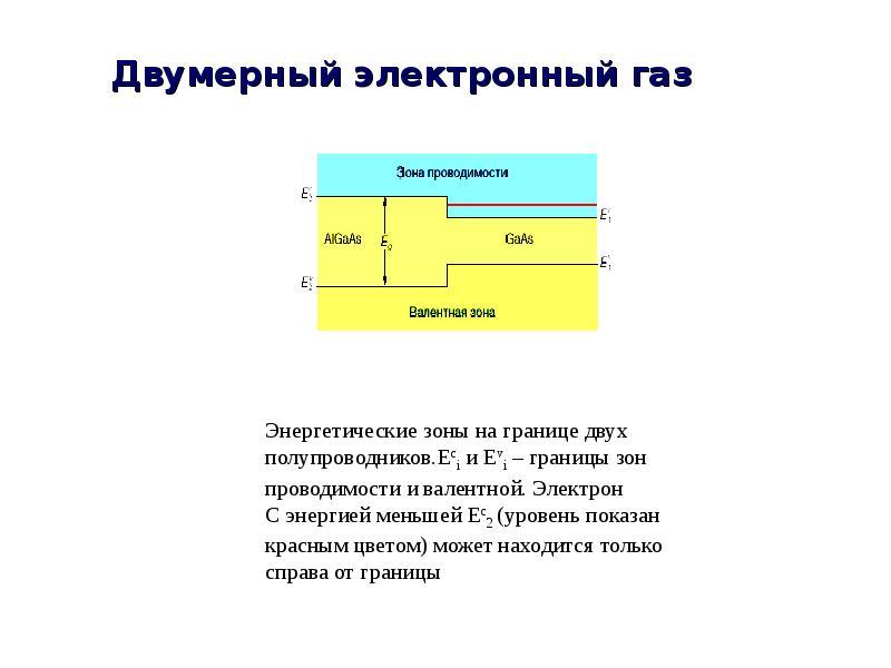 Специальные вопросы микротехнологий и нанотехнологий, слайд 81
