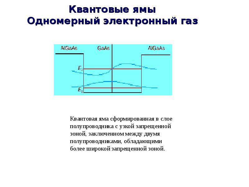Специальные вопросы микротехнологий и нанотехнологий, слайд 82
