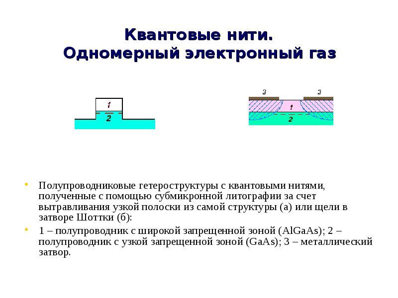 Квантовые нити. Одномерный электронный газ Полупроводниковые гетероструктуры с квантовыми нитями, по