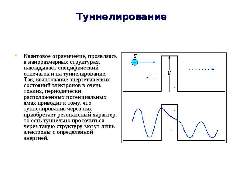 Туннелирование Квантовое ограничение, проявляясь в наноразмерных структурах, накладывает специфическ