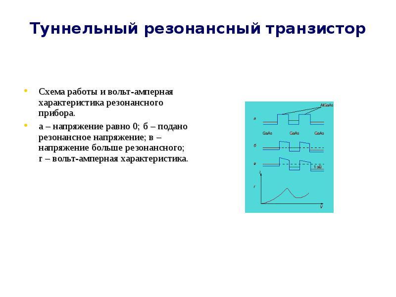 Туннельный резонансный транзистор Схема работы и вольт-амперная характеристика резонансного прибора.
