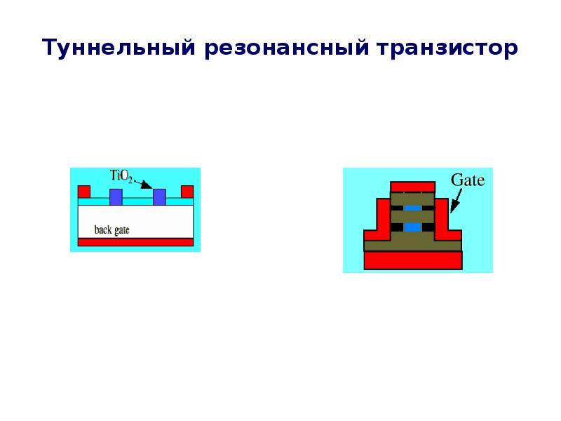 Туннельный резонансный транзистор