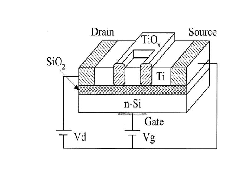 Специальные вопросы микротехнологий и нанотехнологий, слайд 94