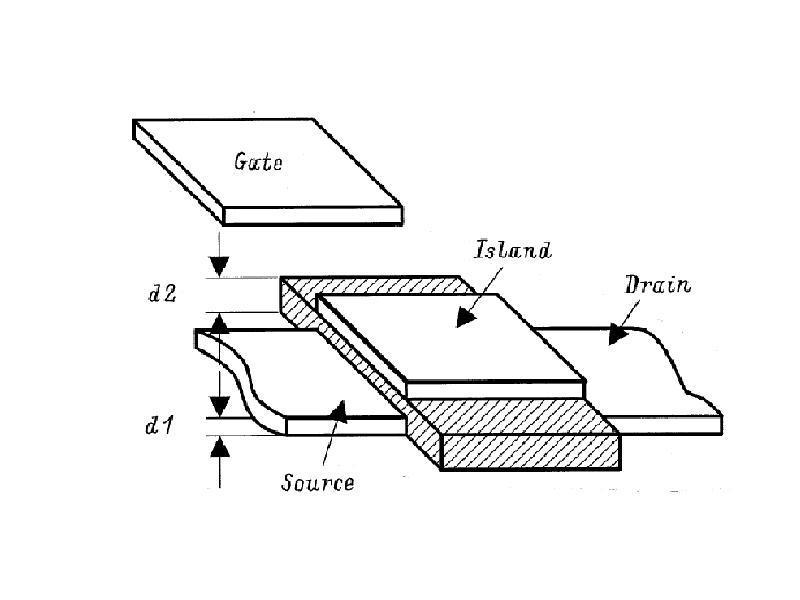 Специальные вопросы микротехнологий и нанотехнологий, слайд 95