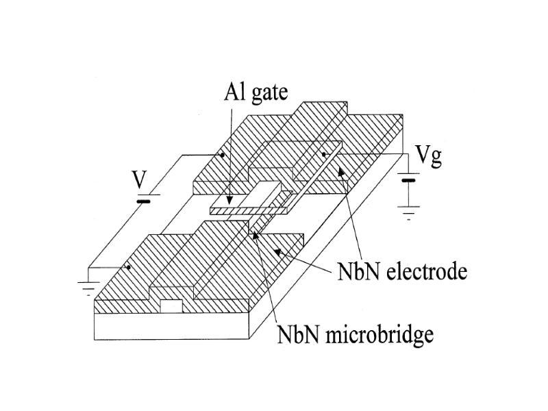 Специальные вопросы микротехнологий и нанотехнологий, слайд 96