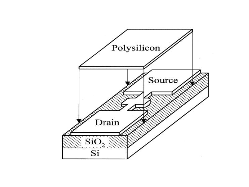 Специальные вопросы микротехнологий и нанотехнологий, слайд 98